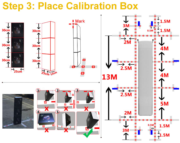 Place calibration boxes on the correct points