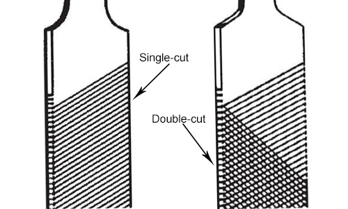 Single-cut and Double-cut Files