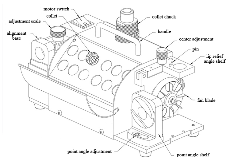 Structure Diagram of Drill Bit Sharpener Grinder, 2~13mm, 120W