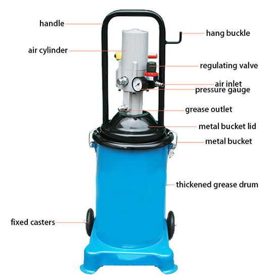 Details of 4 gallons air grease pump