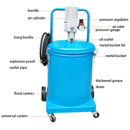 Details of 8 gallons air grease pump