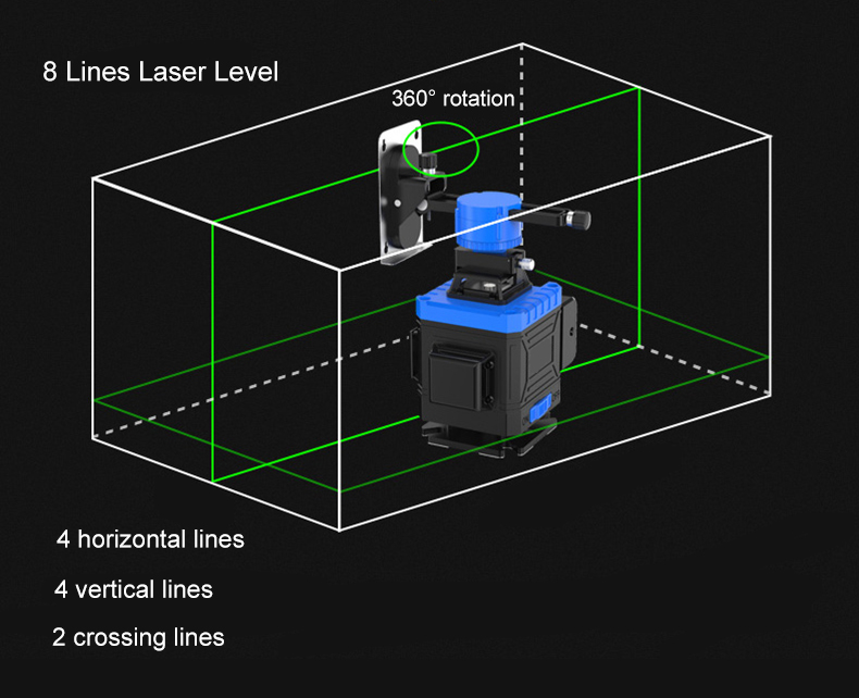 8 lines rotating green self leveling laser level diagram