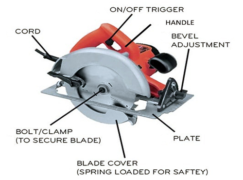 compact structure of electric circular saw