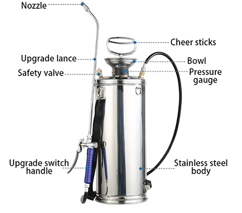 Details of garden pump sprayer
