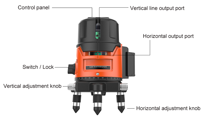 Best rotary green laser level details