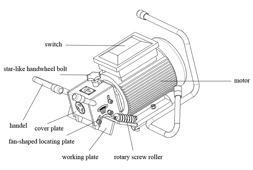 Structure Diagram of Portable Pipe Beveling Chamfering Machine