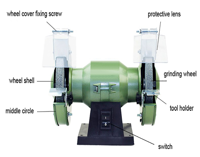 "Structure Diagram of 5"" Bench Grinder, 1/5 HP, 0.7A"