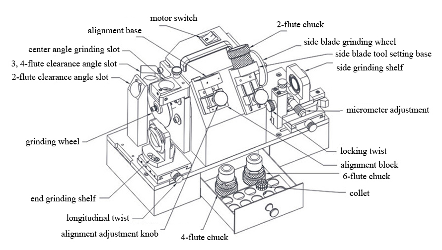 Structure Diagram of Milling Cutter Grinder, Ф12-Ф30mm, 250W