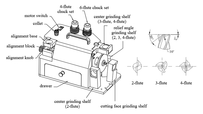 Structure Diagram of Milling Cutter Grinder, Ф4-Ф14mm, 200W