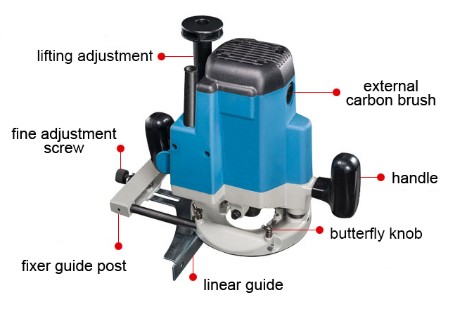Structure of  1/2 Inch Electric Wood Router, 1650W, 7.5A