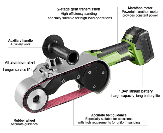Structure Diagram of 24 x 1.6 In Cordless Belt Sander, 21V