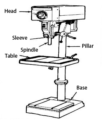 Bench Drill Press Structure