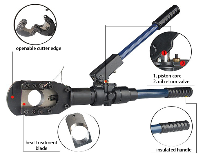 Structure of Φ 50mm Hydraulic Cable Cutter, 8 Ton