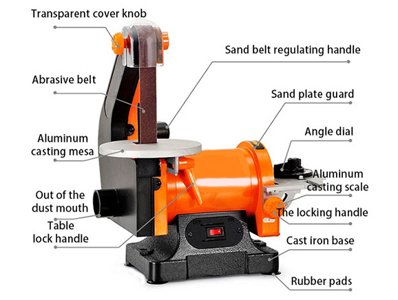 Structure of 4 x 36 Inch Belt and 8 Inch Disc Sander