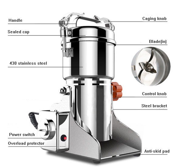 Details of swing type electric grain mill grinder
