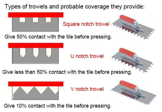 Types of trowels and probable coverage they provide