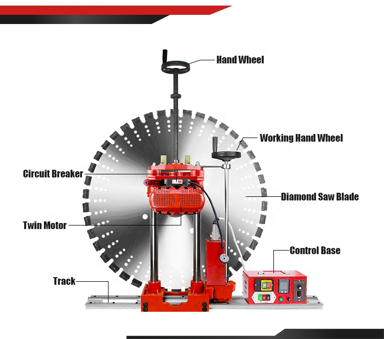 300mm wall cutting machine details